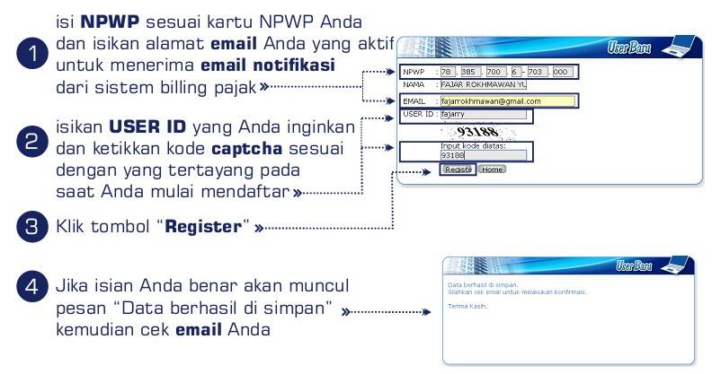 E Billing Pajak Sistem Pembayaran Pajak Secara Elektronik E