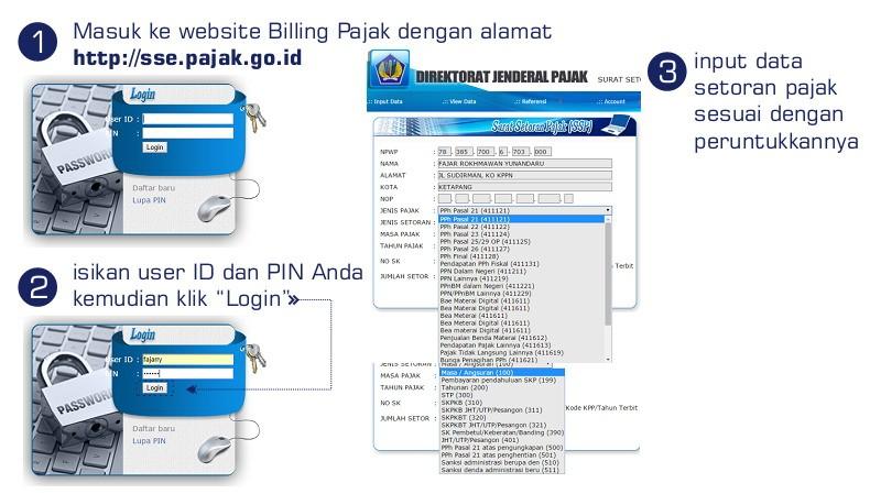 e-billing-pajak-pembayaran-pajak-secara-elektronik