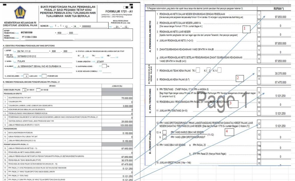 Petunjuk Lapor Spt Untuk Karyawan Berpenghasilan Kurang Dari 60 Juta E Pajak Online